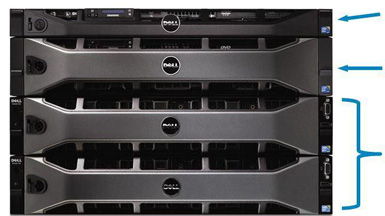 Dell DX Object Storage Platform configuration with DX6000G CFS
